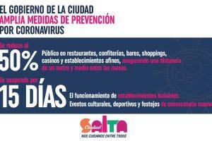 El Gobierno de la Ciudad amplió las medidas de prevención por el Coronavirus